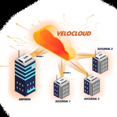 velocloud-ilustracion